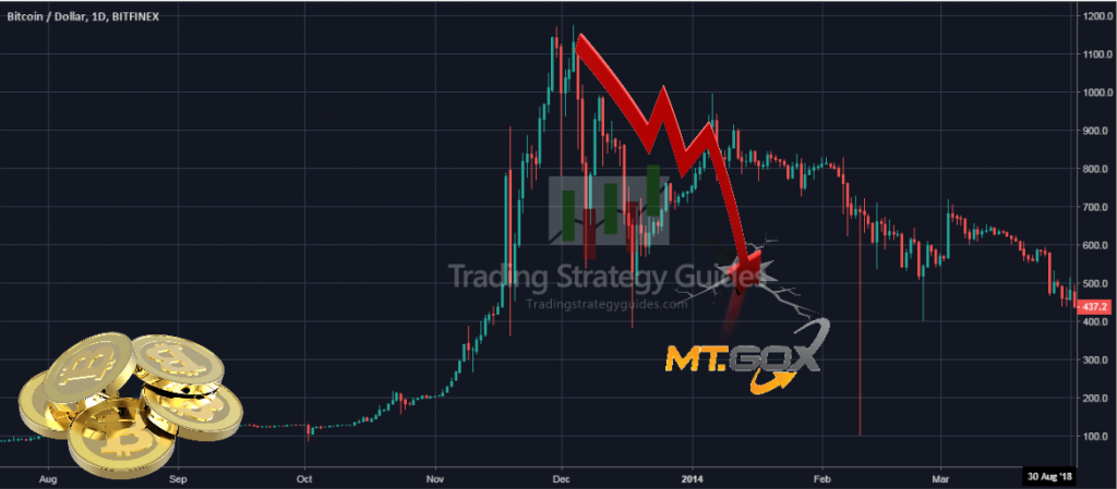 Broker de bitcoin en peru