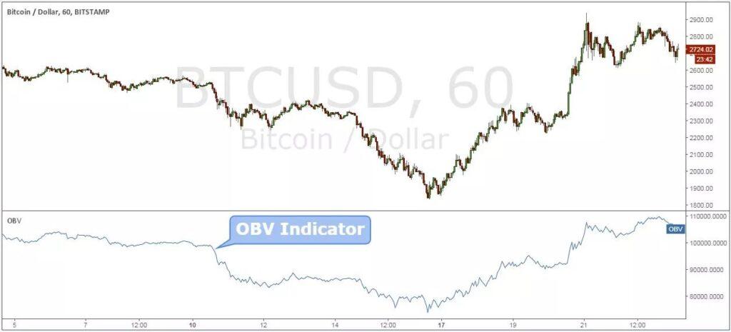 o que é corretora forex mejor sistema para comerciar bitcoins