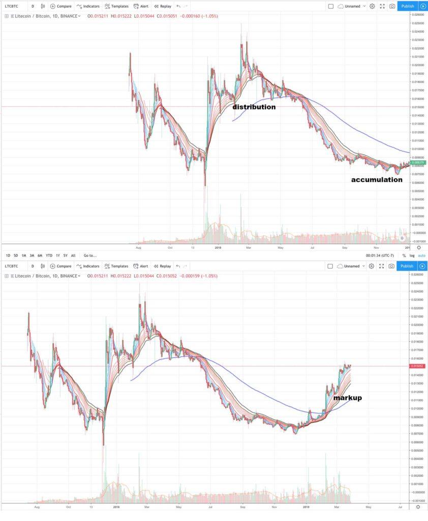 2why-crypto-bull-market-2-1099101