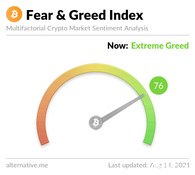fear-and-greed-index-9423666
